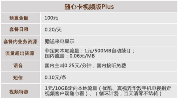 中国联通 4G随心手机卡